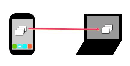 スマホにある写真をパソコンに移す方法